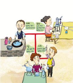어린이를 위한 세상을 바꾼 과학 이야기(글 권기균·그림 이창섭)/
