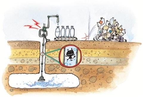 환경 해치는 생수보다 '수돗물'이 더 안전해요