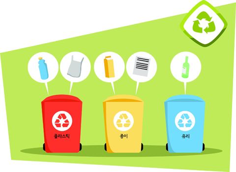 깨끗이 세척하고 알맞게 분류하고 버리면 쓰레기, 재활용하면 '자원'이죠