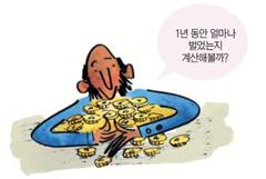 [도전! 경제박사] 나라 안에서 거래된 돈 수치화 GDP로 '경제 규모' 가늠하죠