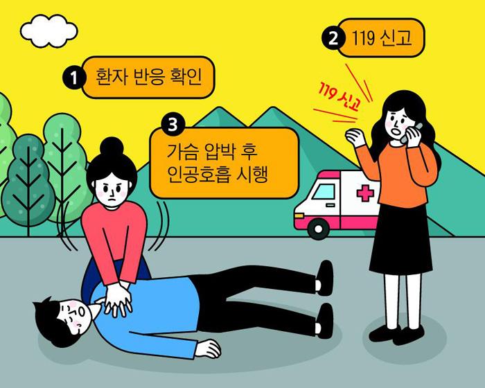 [안전은 내 친구] 쓰러진 사람을 발견했을 때 어떻게 대처할까?